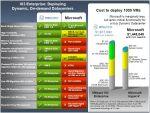 costs-vmwareesx-versus-hyper-v