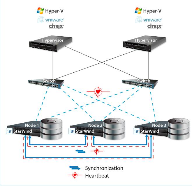 Microsoft Cluster Visio Stencil Againfile