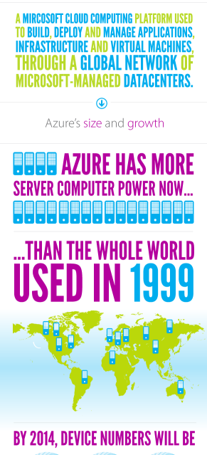 azure-virtual-machines-infographic