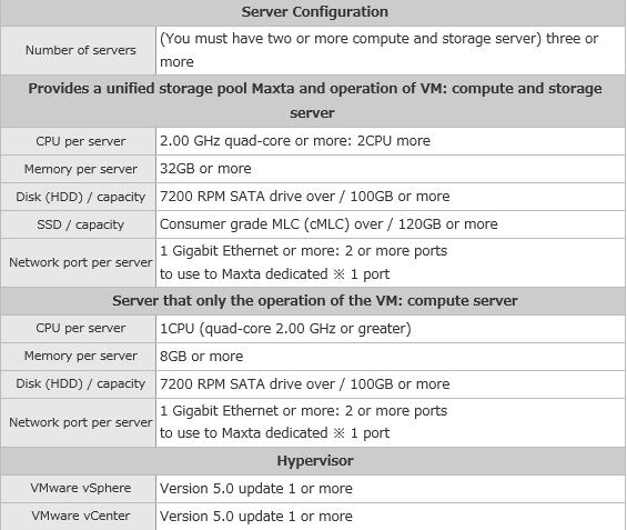 maxta-serverconfig