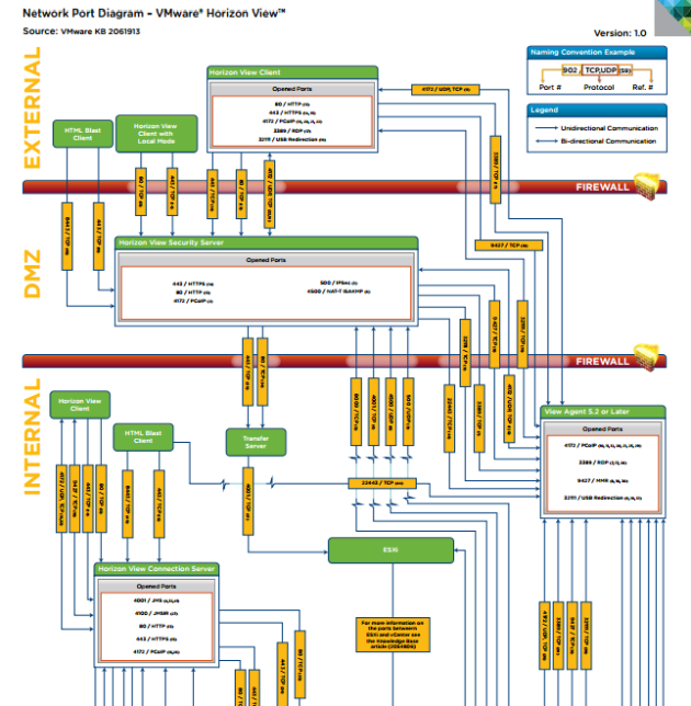 view-network-diagram-2