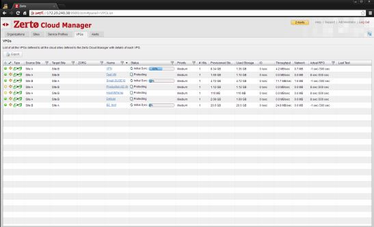 zerto-cloud-manager