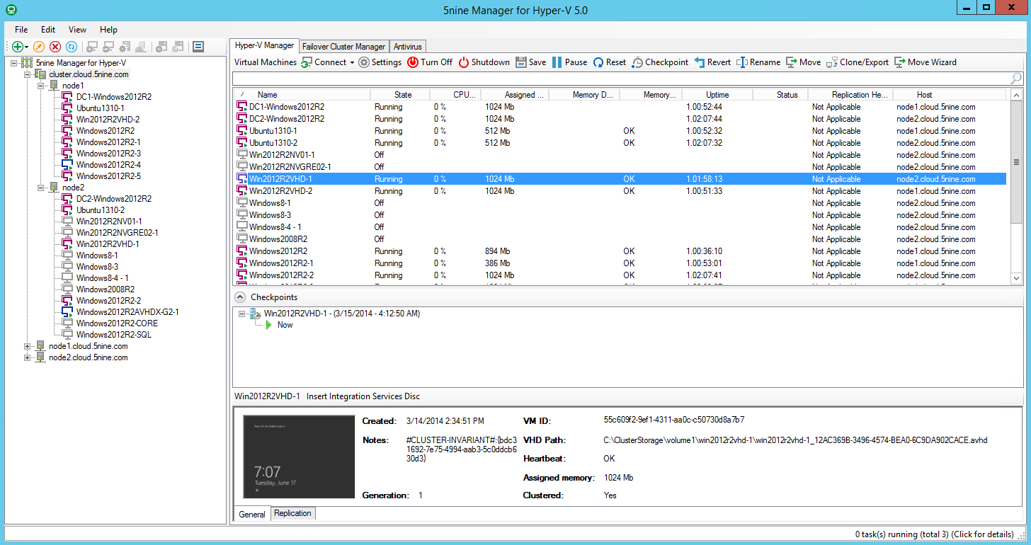 Looking For A Cost Effective Way To Manage Hyper V Introducing